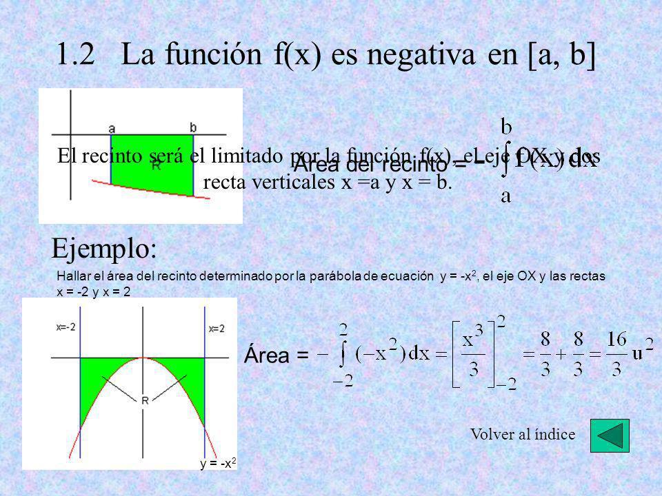 1.2 La función f(x) es negativa en [a, b]